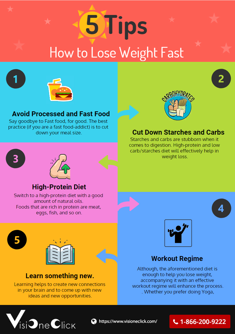 How To Lose Weight Fast Weight Loss Techniques Visioneclick