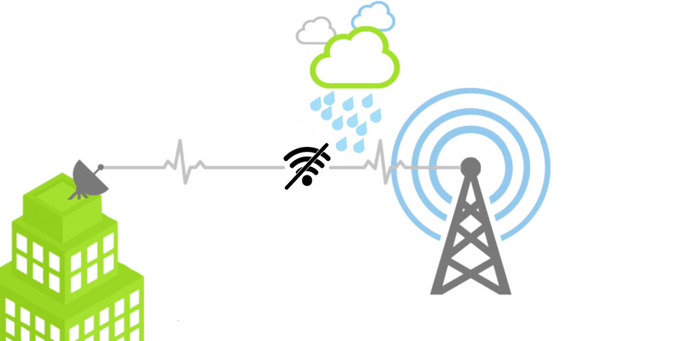 Weather Affect Your Internet