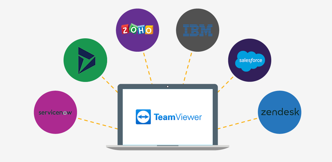 List of CRMs That Can Be Integrated with TeamViewer 14